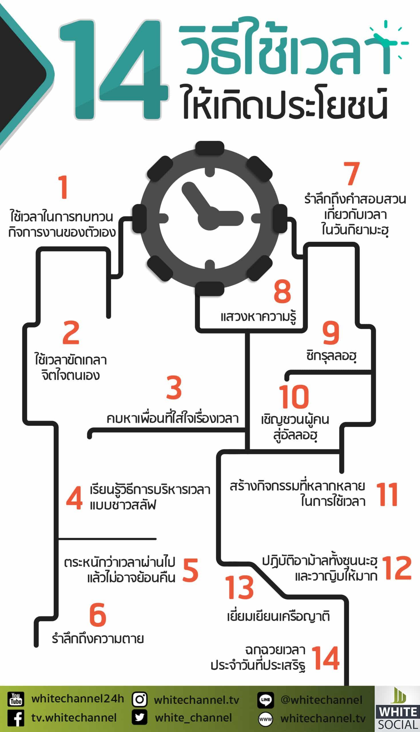 14 วิธีใช้เวลาให้เกิดประโยชน์